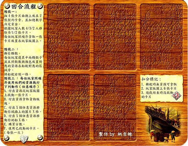 MACAO玩家版圖