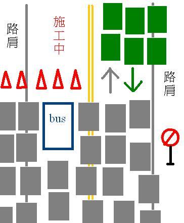 交通示意圖1