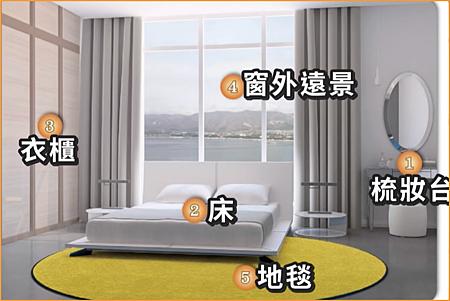 五行小測驗 - 臥室 (小圖).png