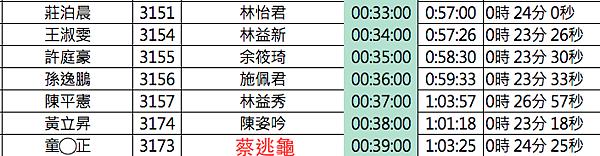 螢幕快照 2015-09-24 下午10.03.54.png