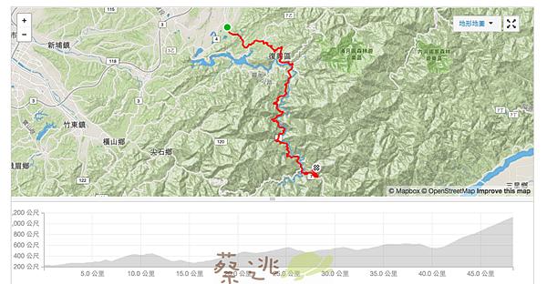 2015KHS 拉拉山自行車挑戰賽 9.png