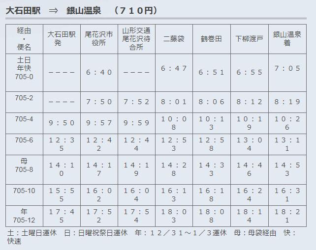 銀山溫泉交通4.jpg