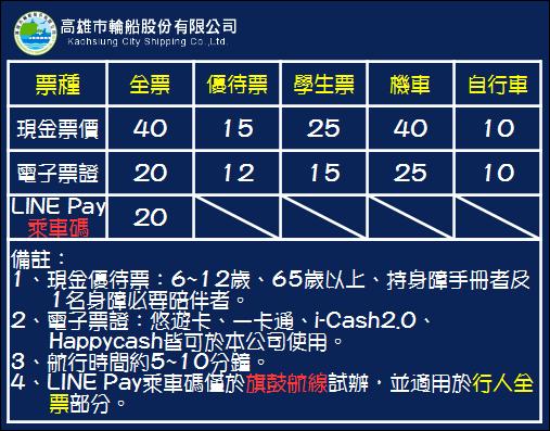 票價_linepay.png