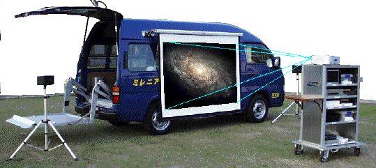 可愛的天文車.jpg