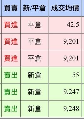 [天龍獨霸] 20161013 盤後分析