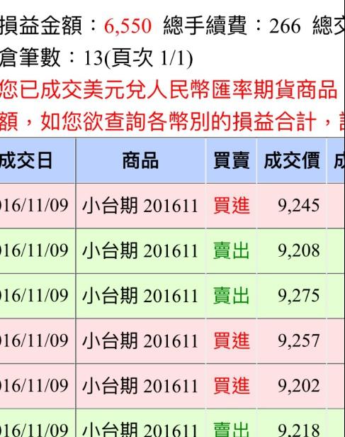 [天龍獨霸] 20161109 盤後分析_02