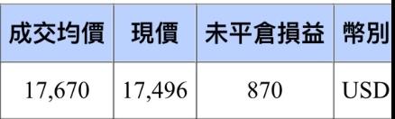 [天龍獨霸] 20161109 盤後分析_03