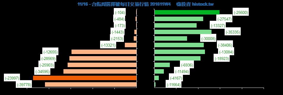 [天龍獨霸] 20161116 盤後分析_02