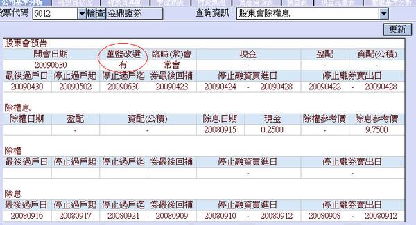 6012股東會.jpg