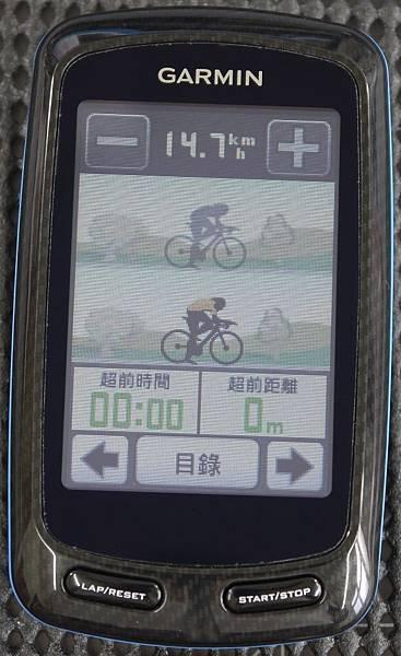 Garmin EDGE 880 GPS導航機貼頂級AR鍍膜