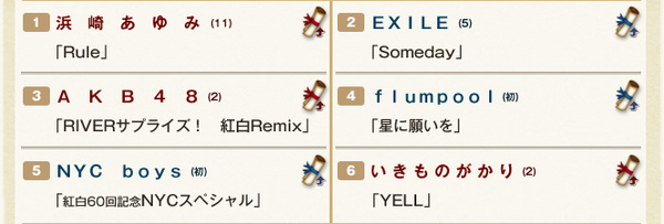 setlist_zenhan1.jpg