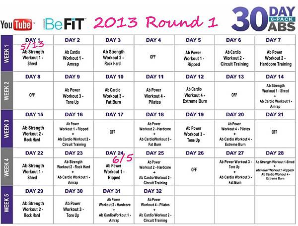 30 DAY 6-Pack ABS Blog