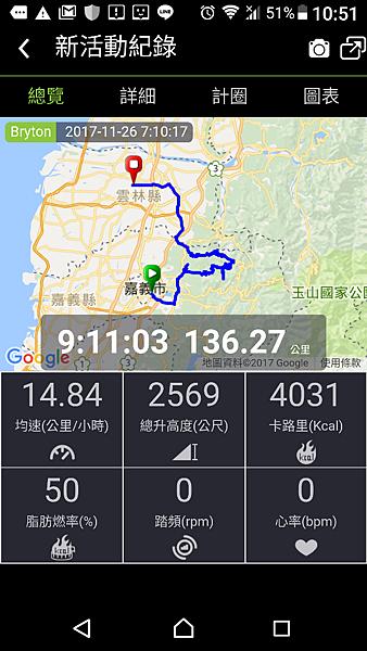 阿里山鐵路單車旅行 (1).png