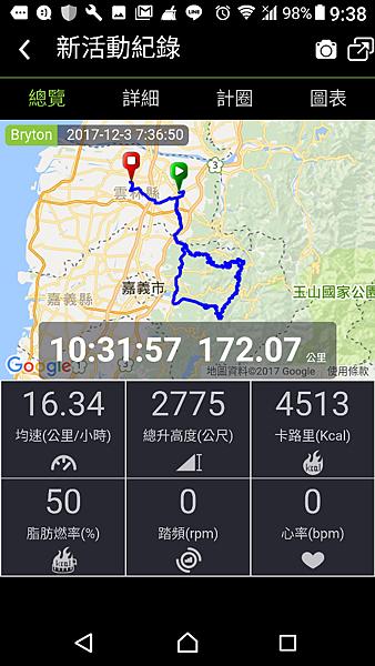 阿里山鐵路單車旅行 (4).png