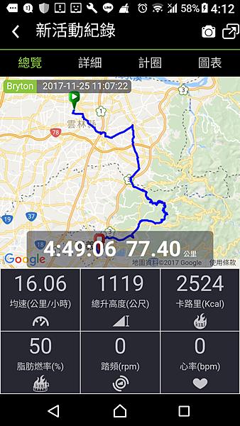 阿里山鐵路單車旅行 (5).png