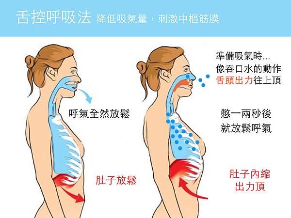 舌控呼吸法.001.jpg