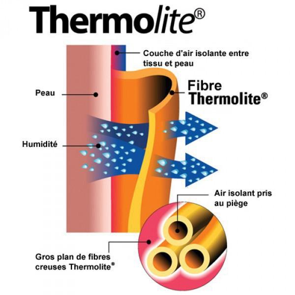 fibre-thermolite.jpg