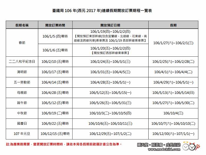 臺鐵局 106 年(西元 2017 年)連續假期開放訂票期程一覽表