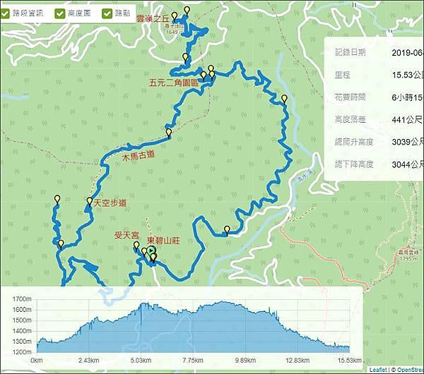 石壁木馬古道-五元二角-雲嶺之丘 (1).JPG