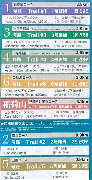 東京高尾山 (1).JPG