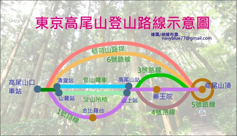 高尾山1.jpg