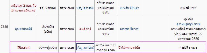 傳聞│Mark MintC 新戲《Likit Sanae 注定的愛》MintC的維基百科