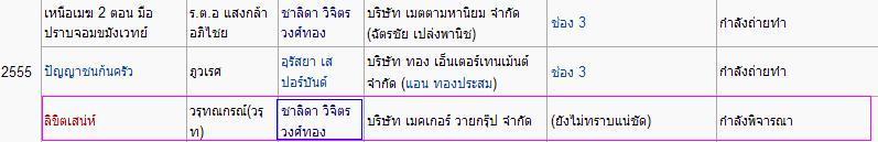 傳聞│Mark MintC 新戲《Likit Sanae 注定的愛》Mark的維基百科