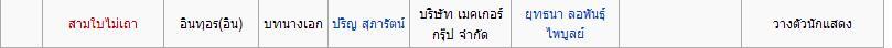 傳聞│Mark MintC 新戲《Likit Sanae 注定的愛》MintC Wiki