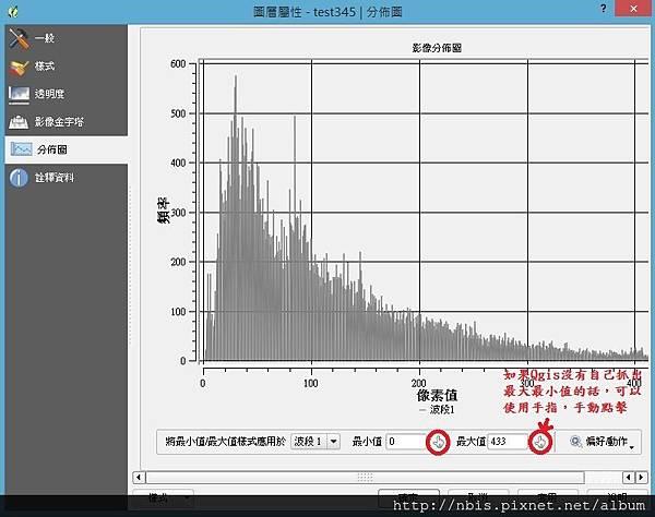 單波段灰階-01分布圖_抓最大最小值.JPG