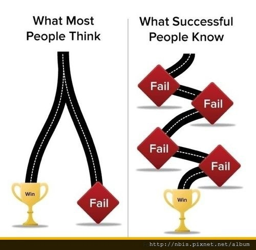 Path-to-success