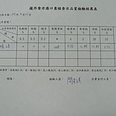 米品質檢驗表