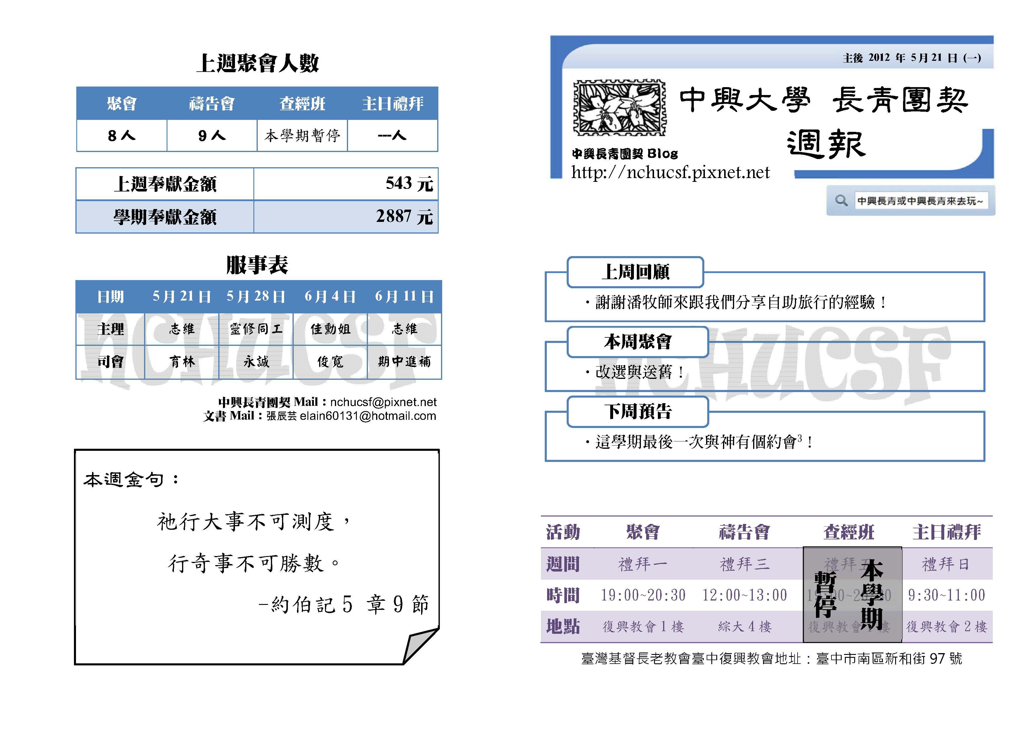 20120521週報