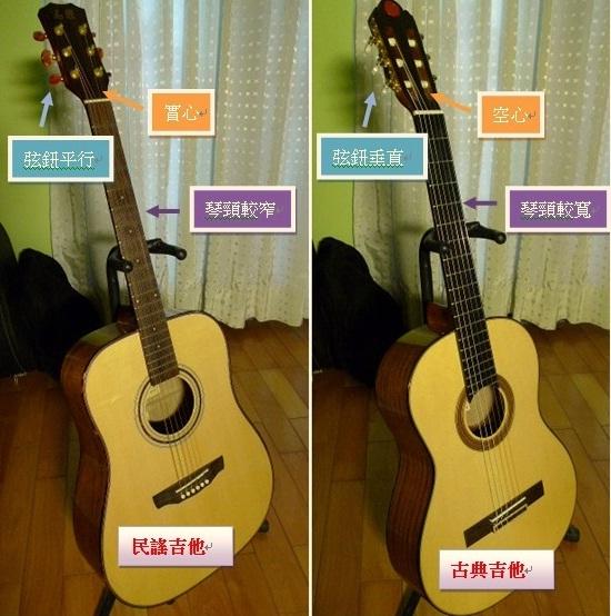 古典吉他與民謠吉他.jpg