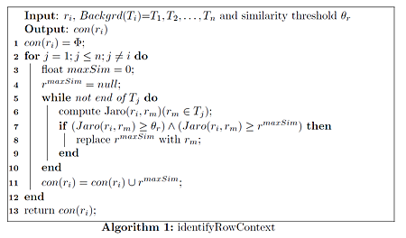 用LaTex寫algorithm_4