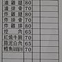 20111020_65餐坊_菜單