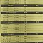 20111130_得意餐坊_菜單