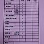 20120215_阿宏臭豆腐_菜單