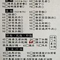 20121012_草屋_菜單