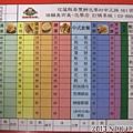 20130307_瑞麟美而美志學店_菜單(套餐)