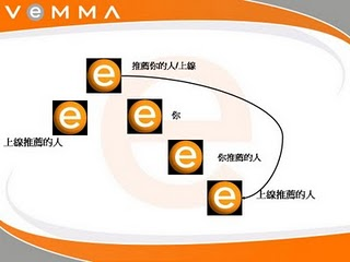 投影片6.JPG