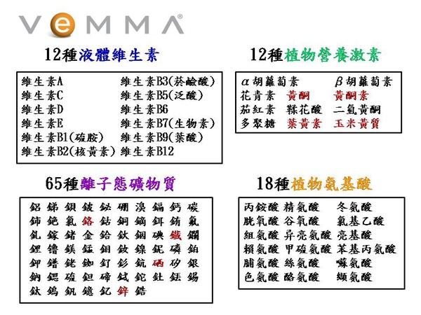VEMMA包含了完整的維生素及礦物質。