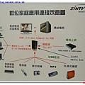 ZINTV06.jpg