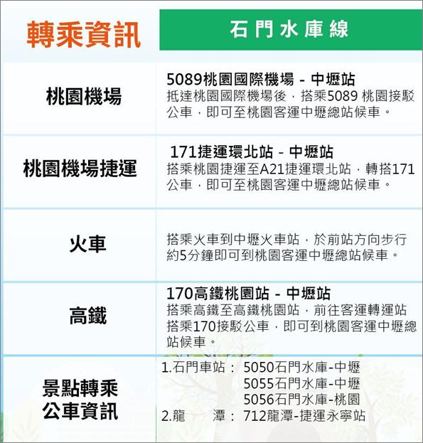 台灣好行轉程資訊.png