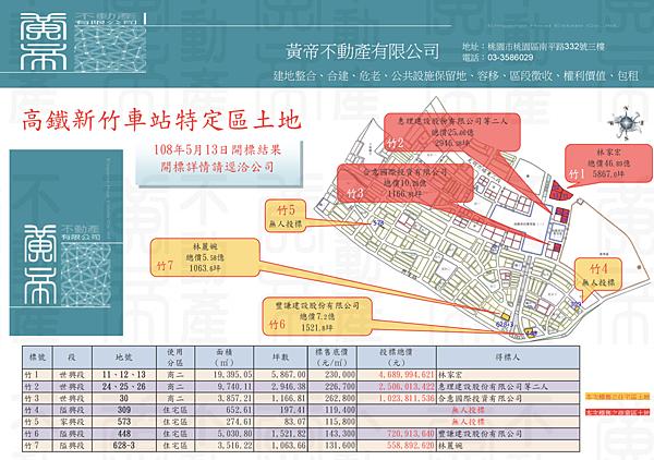 2019-05-13 高鐵新竹車站特定區土地-開標資料(黃帝不動產).png