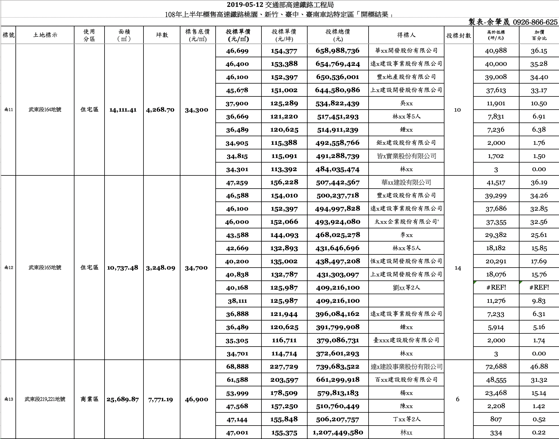 開標結果-明細3(黃帝不動產).png