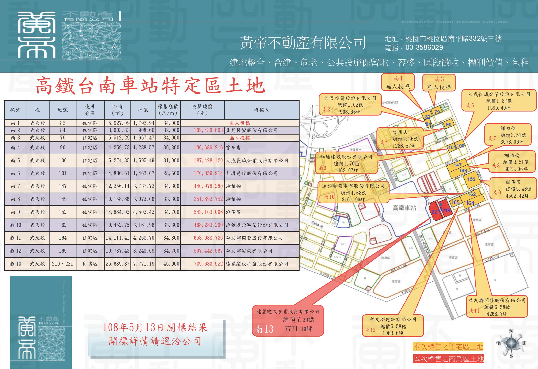 2019-05-13 高鐵台南車站特定區土地-開標資料(黃帝不動產).png