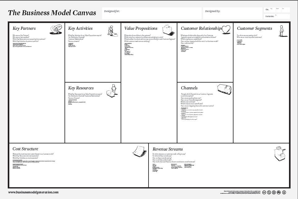 BusinessModel