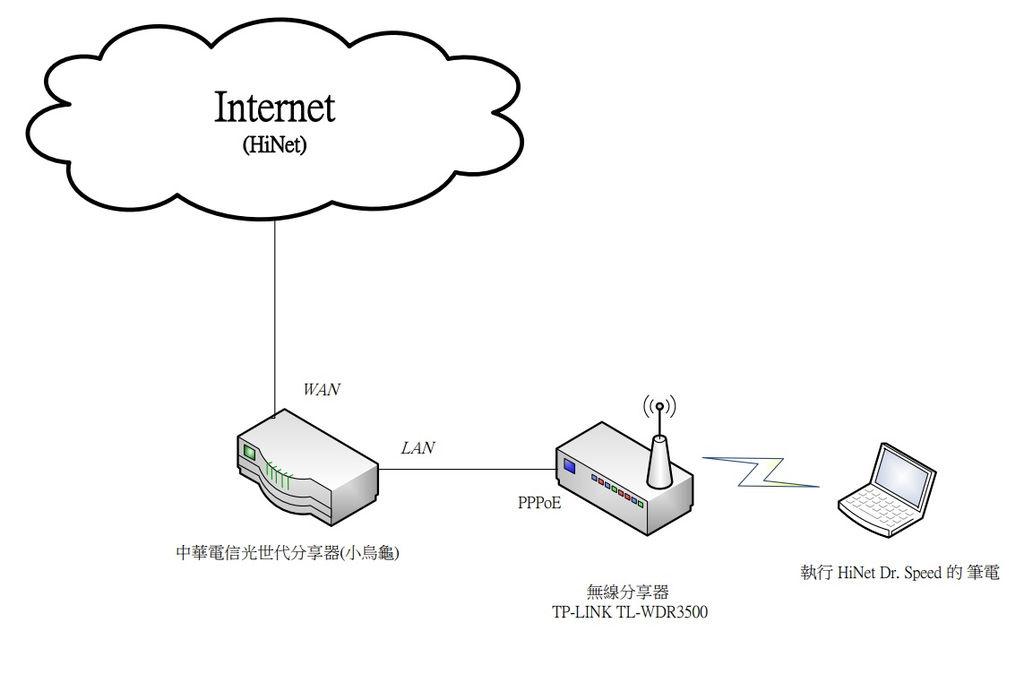 Pixnet-0101-25