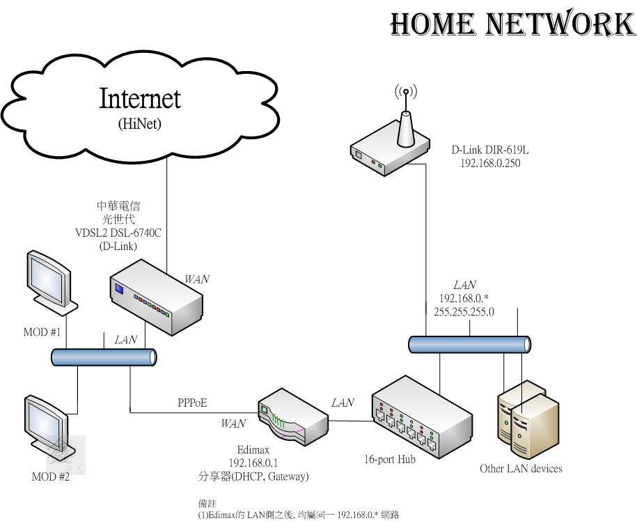Pixnet-0228-06