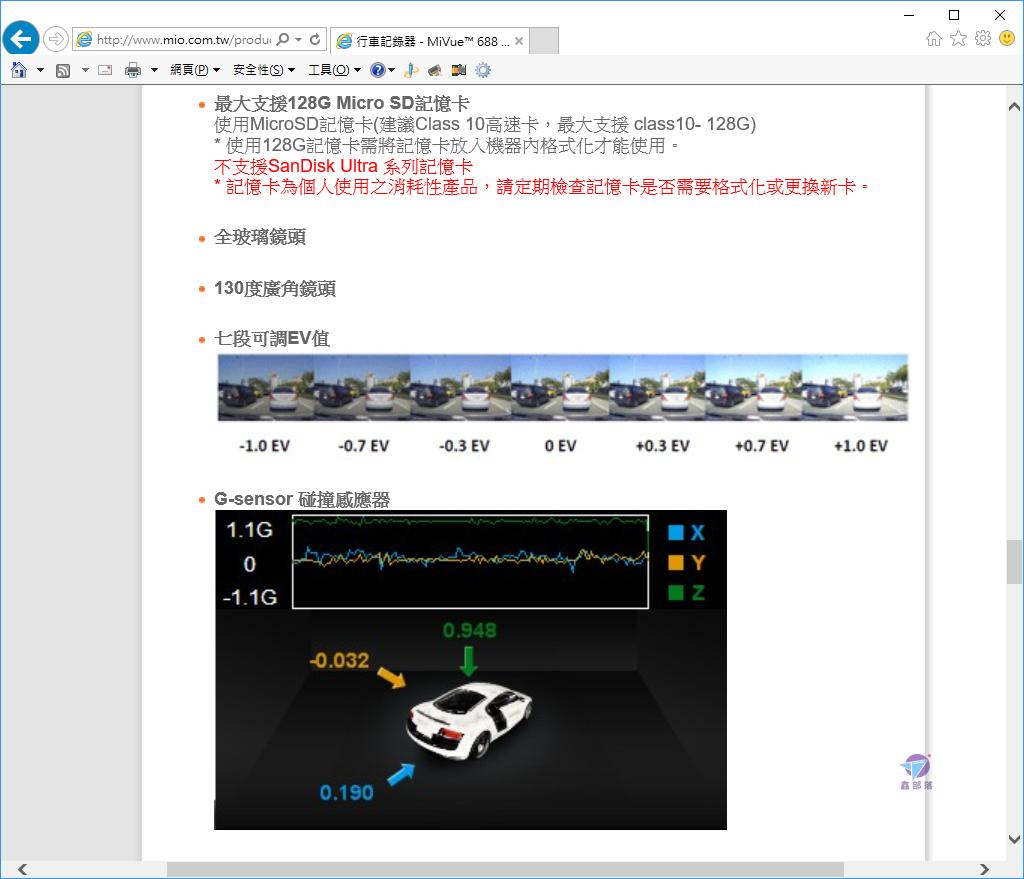 Pixnet-0380-07